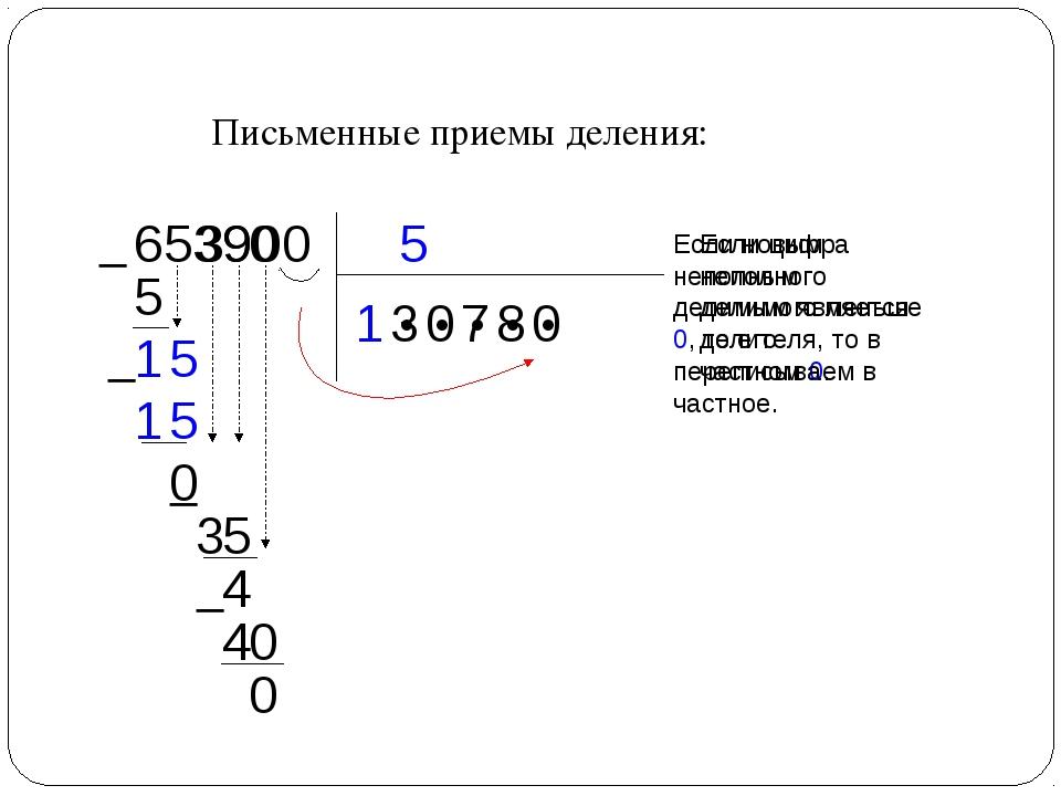 Письменные приемы деления: 5 653900 1 ● ● ● ● ●  5 1 3  5 5 1 0 3 Если цифр...