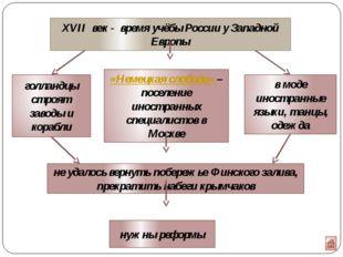 реформа-тор планы результаты реформ А. Л.Ордин-Нащокин союз с РечьюПосполито