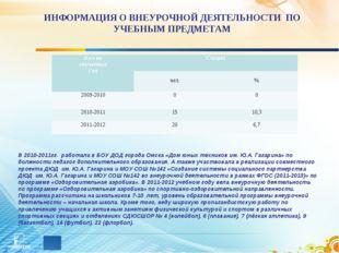 ИНФОРМАЦИЯ О ВНЕУРОЧНОЙ ДЕЯТЕЛЬНОСТИ ПО УЧЕБНЫМ ПРЕДМЕТАМ  В 2010-2011гг. ра