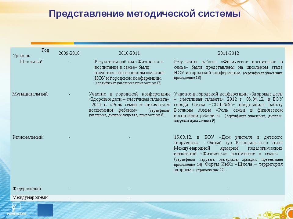 Представление методической системы Год Уровень2009-20102010-20112011-2012...