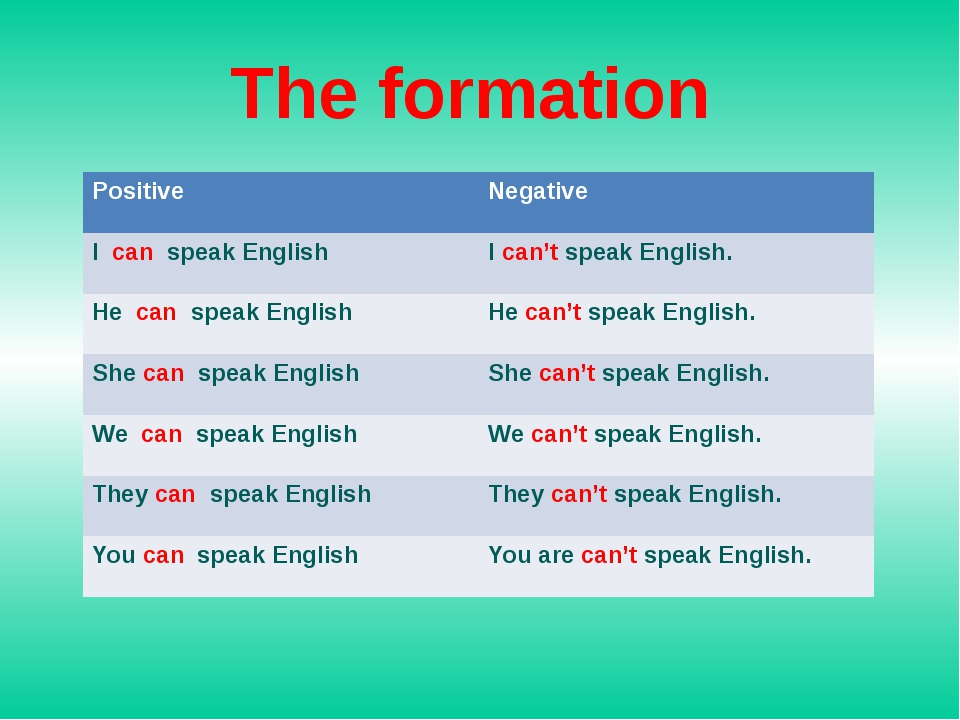 The formation Positive Negative Icanspeak English Ican'tspeak English. Hecans...