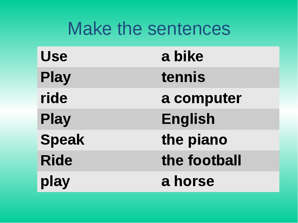 Make the sentences Use a bike Play tennis ride acomputer Play English Speak t...