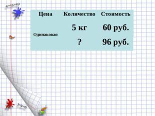 Цена Количество Стоимость 60 руб. 5 кг Одинаковая ? 96 руб.