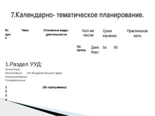 7.Календарно- тематическое планирование. № урок Тема Основные виды деятельнос
