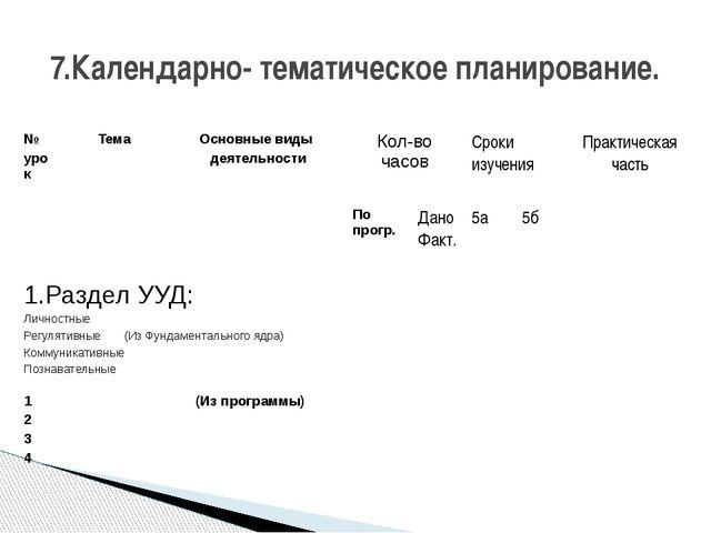 7.Календарно- тематическое планирование. № урок Тема Основные виды деятельнос...