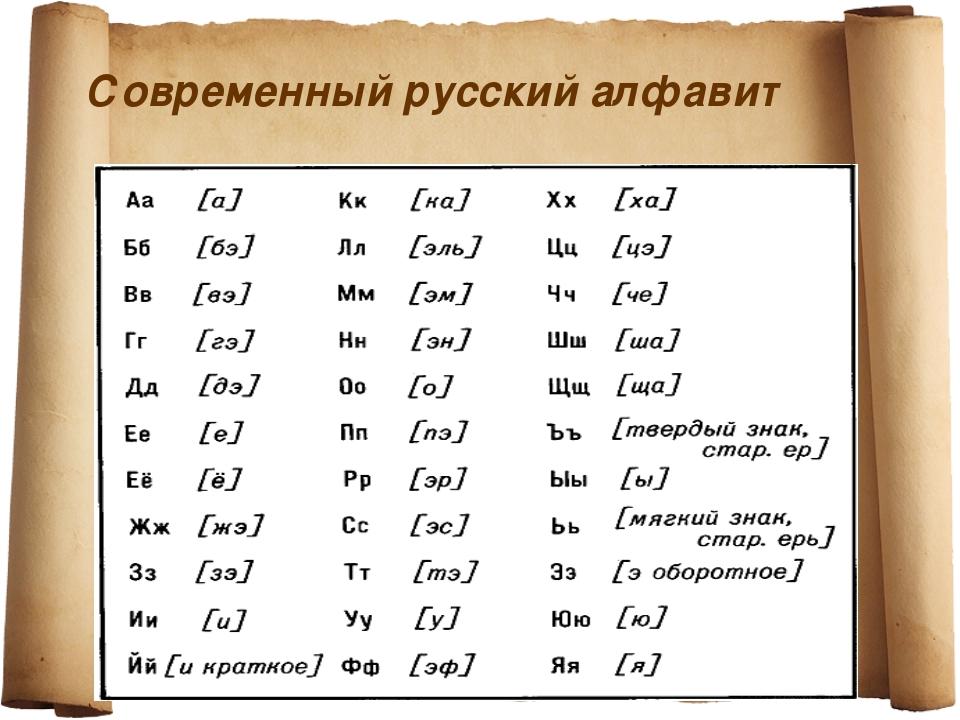 Картинки алфавитный порядок