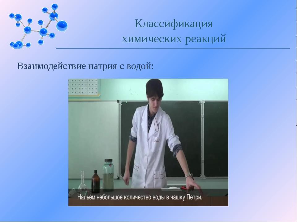 Взаимодействие натрия с водой: Классификация химических реакций