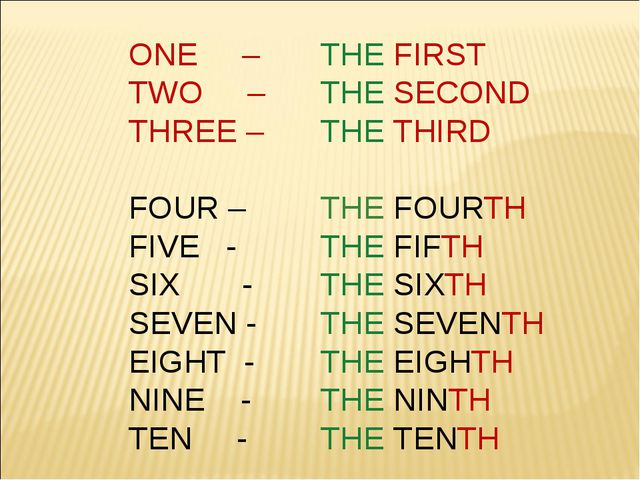 ONE – 	THE FIRST TWO – 	THE SECOND THREE – 	THE THIRD FOUR – 	THE FOURTH FIVE...