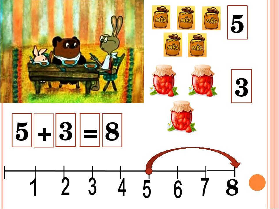 8 8 5 + 3 = 5 3
