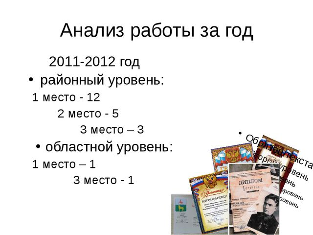 Анализ работы за год 2011-2012 год районный уровень: 1 место - 12 2 место -...