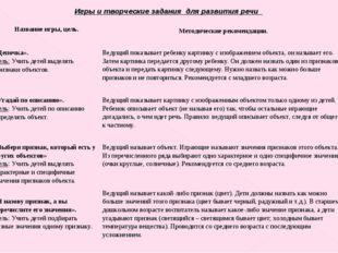 Игры и творческие задания для развития речи Название игры, цель. Методическ