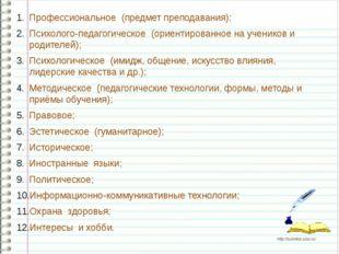 Профессиональное (предмет преподавания); Психолого-педагогическое (ориентиров