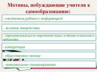 - ежедневная работа с информацией Мотивы, побуждающие учителя к самообразован