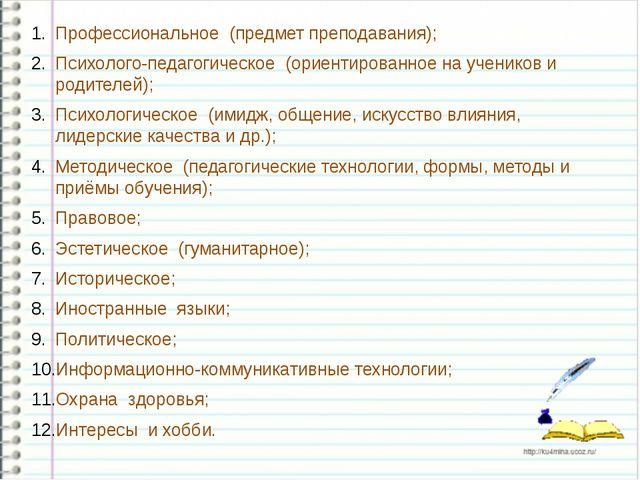 Профессиональное (предмет преподавания); Психолого-педагогическое (ориентиров...