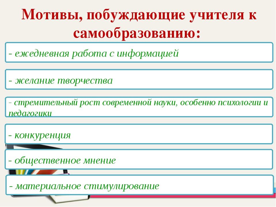 - ежедневная работа с информацией Мотивы, побуждающие учителя к самообразован...