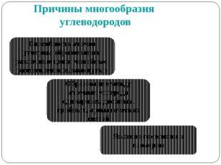 Способность атомов углерода образовывать различные цепи: линейные, разветвлен