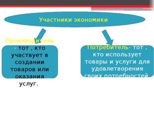 Участники экономики Производитель- тот , кто участвует в создании товаров или