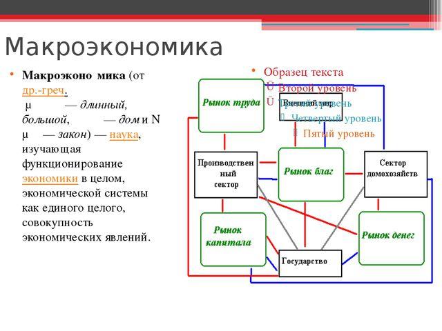 Макроэкономика Макроэконо́мика(отдр.-греч.μακρός—длинный, большой,οἶκος...