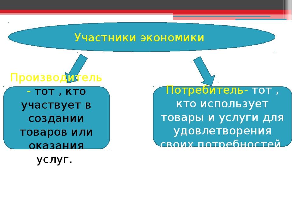Участники экономики Производитель- тот , кто участвует в создании товаров или...