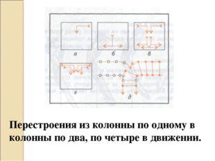Перестроения из колонны по одному в колонны по два, по четыре в движении.
