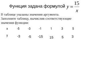 Функция задана формулой В таблице указаны значения аргумента. Заполните табли