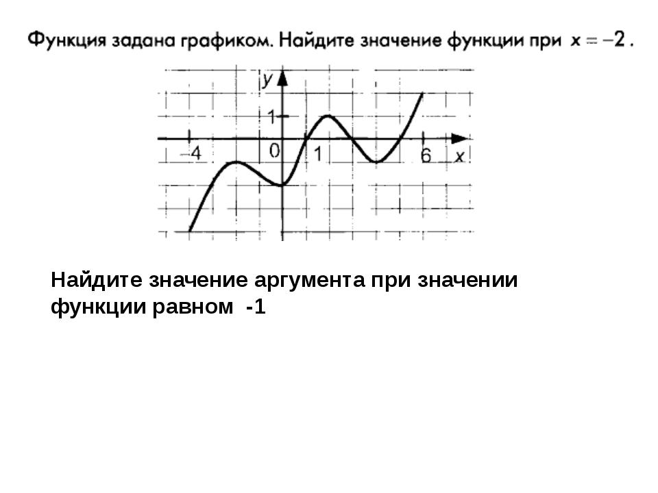 Найдите значение аргумента при значении функции равном -1