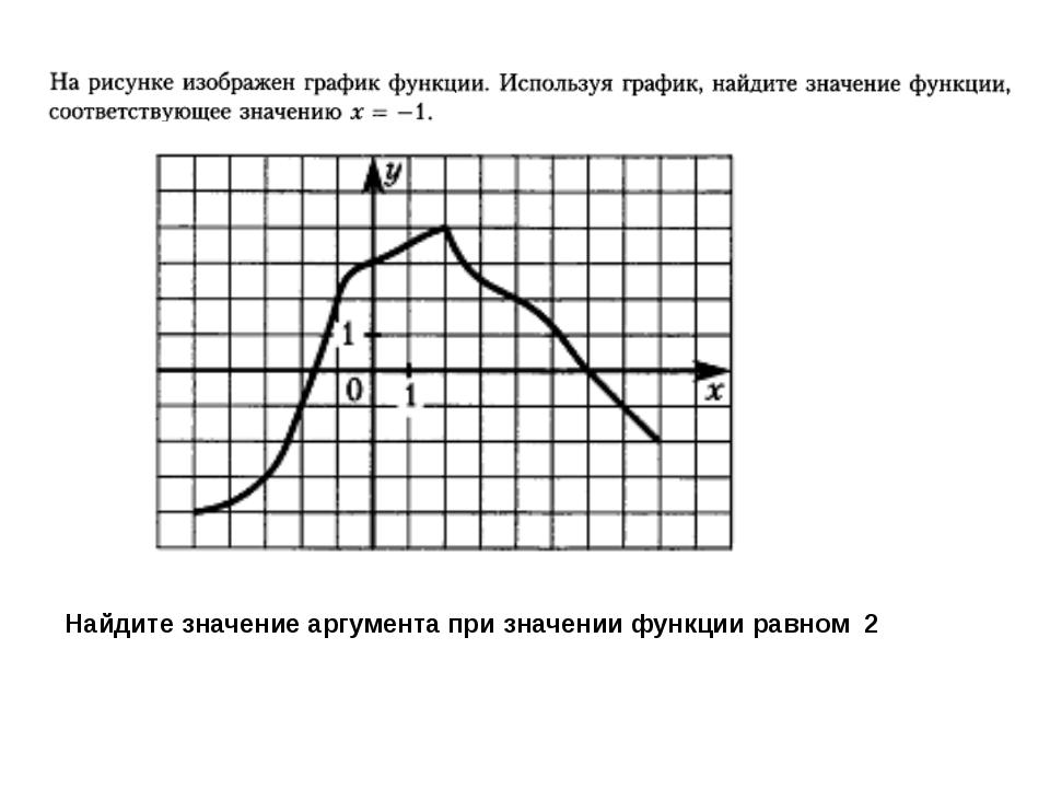 Найдите значение аргумента при значении функции равном 2