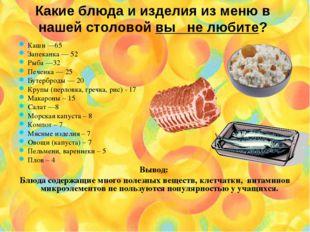 Какие блюда и изделия из меню в нашей столовой вы не любите? Каши —65 Запека