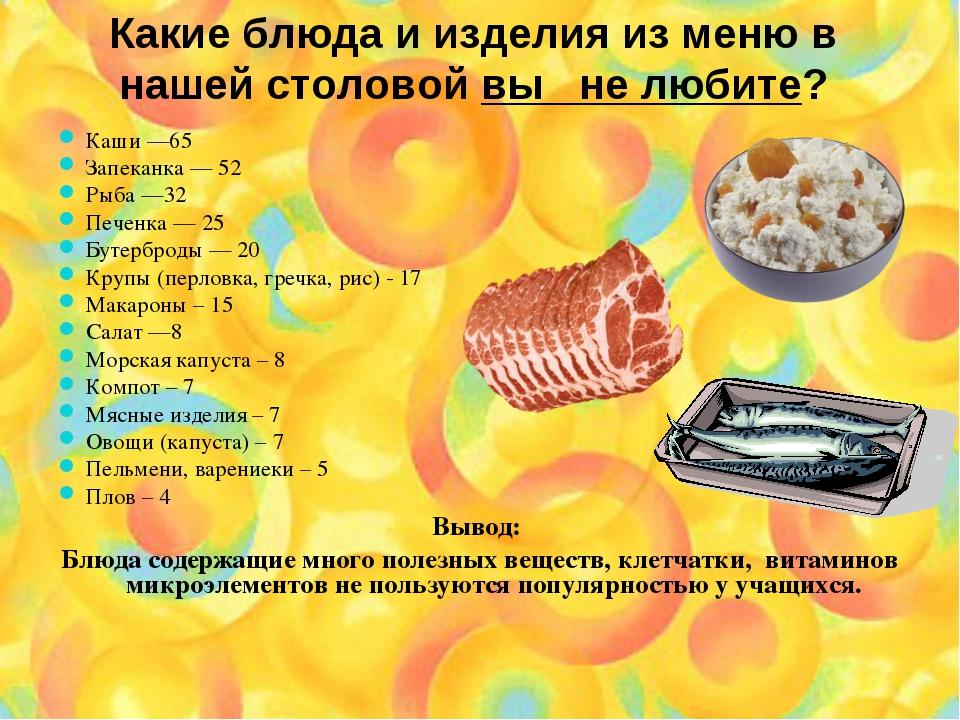 Какие блюда и изделия из меню в нашей столовой вы не любите? Каши —65 Запека...