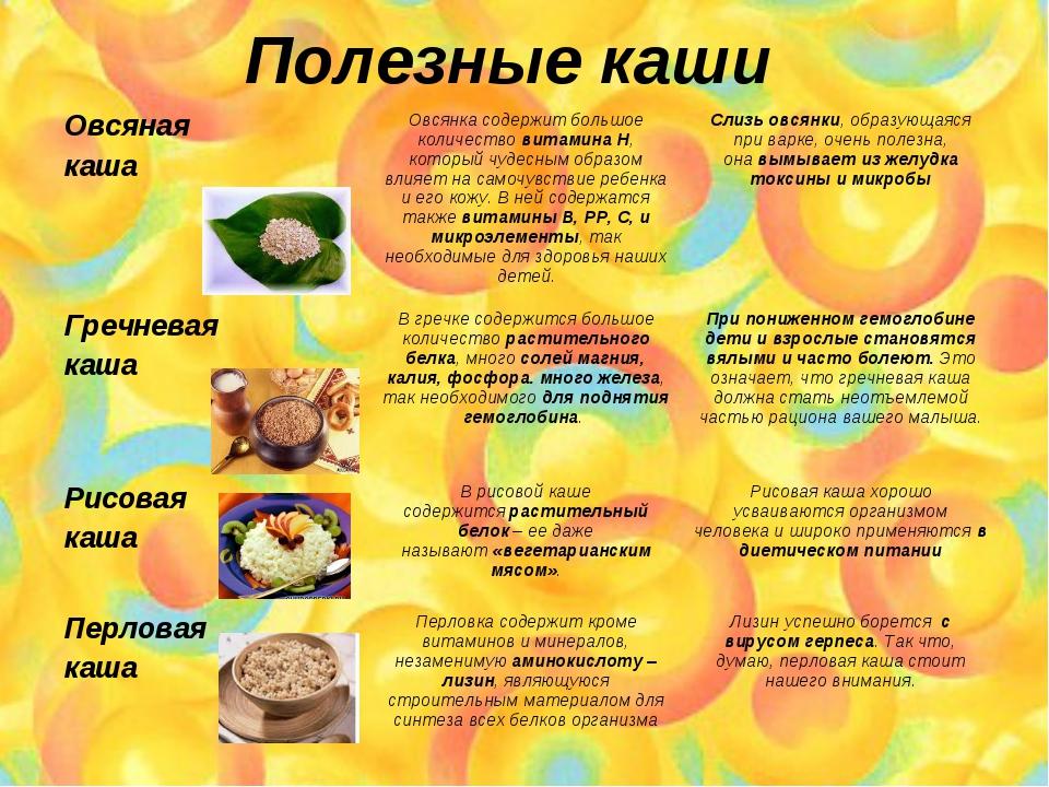 Полезные каши Овсяная каша Овсянка содержит большое количествовитамина Н, к...
