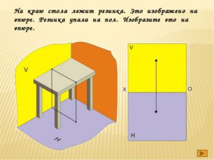 На краю стола лежит резинка. Это изображено на эпюре. Резинка упала на пол. И