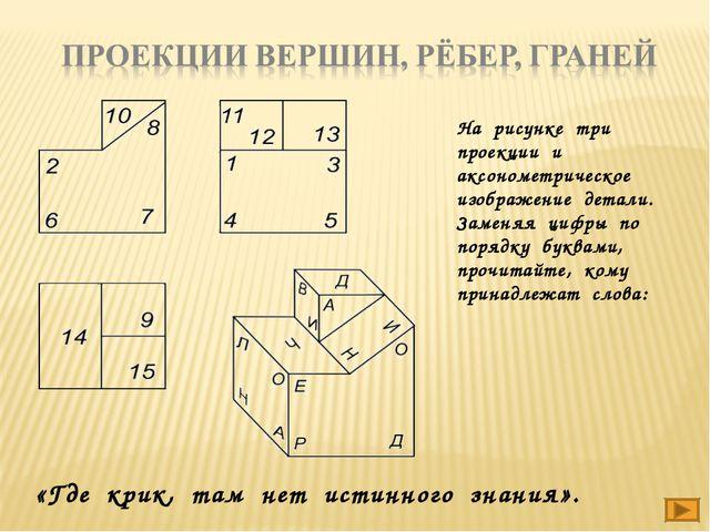 На рисунке три проекции и аксонометрическое изображение детали. Заменяя цифры...