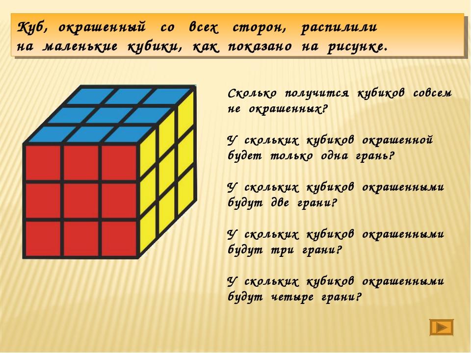Куб, окрашенный со всех сторон, распилили на маленькие кубики, как показано н...
