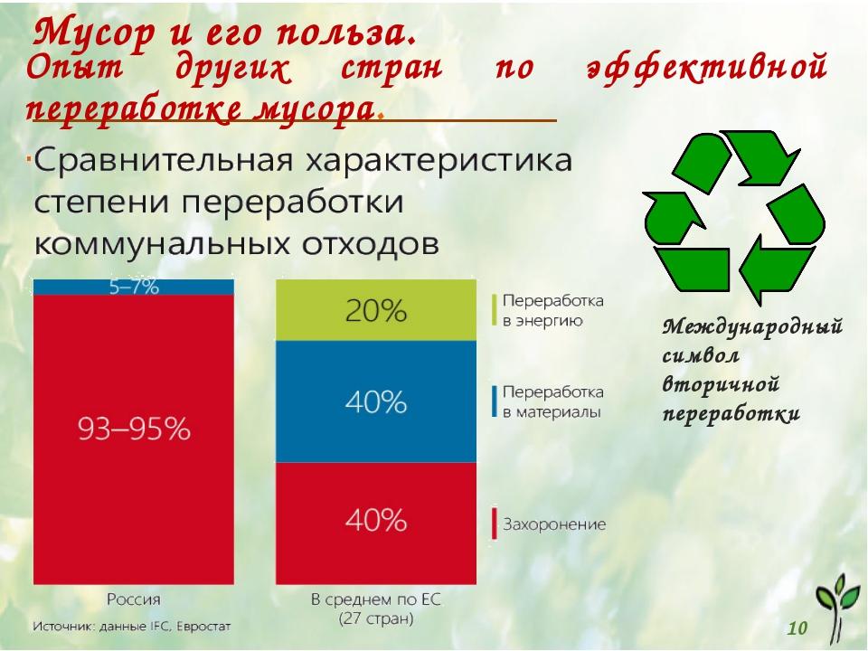 1 10 Мусор и его польза. Опыт других стран по эффективной переработке мусора....