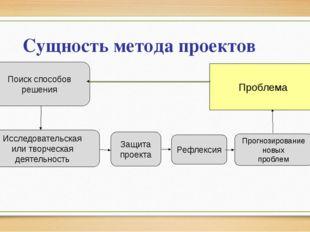Сущность метода проектов Проблема Поиск способов решения Исследовательская ил