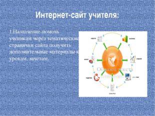 Интернет-сайт учителя: 1.Назначение-помочь ученикам через тематические страни