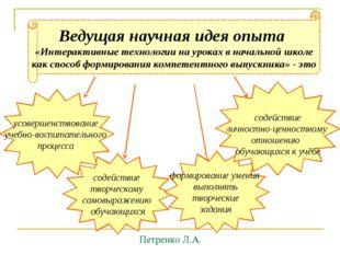 Ведущая научная идея опыта «Интерактивные технологии на уроках в начальной шк