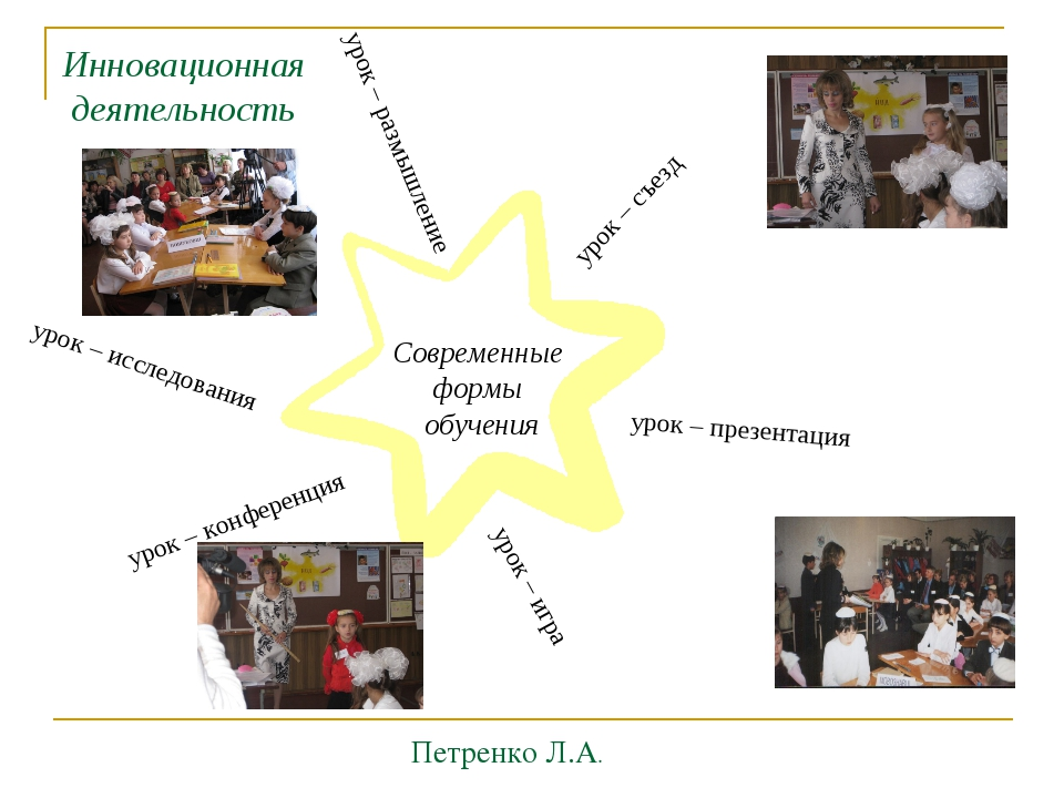 Современные формы обучения урок – презентация урок – конференция урок – иссле...