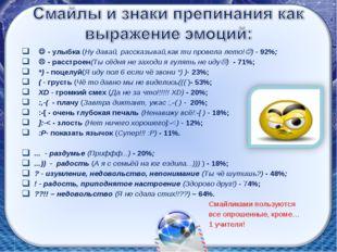  - улыбка (Ну давай, рассказывай,как ти провела лето!) - 92%;  - расстрое