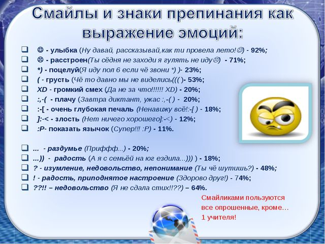  - улыбка (Ну давай, рассказывай,как ти провела лето!) - 92%;  - расстрое...