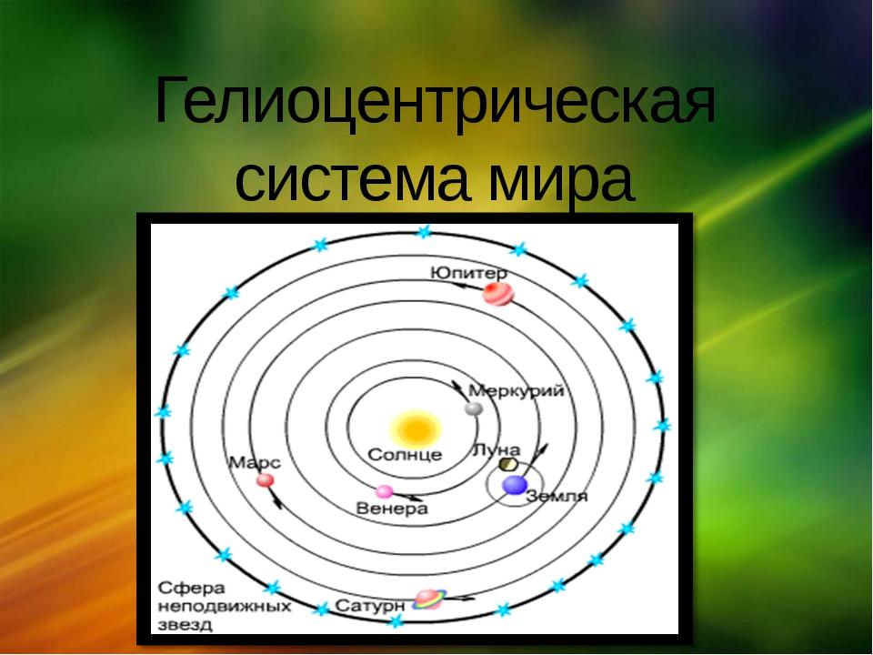 Гелиоцентрическая система мира щелкните, чтобы…