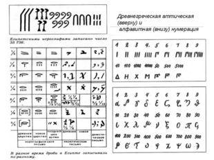 Древнегреческая аттическая (вверху) и алфавитная (внизу) нумерация