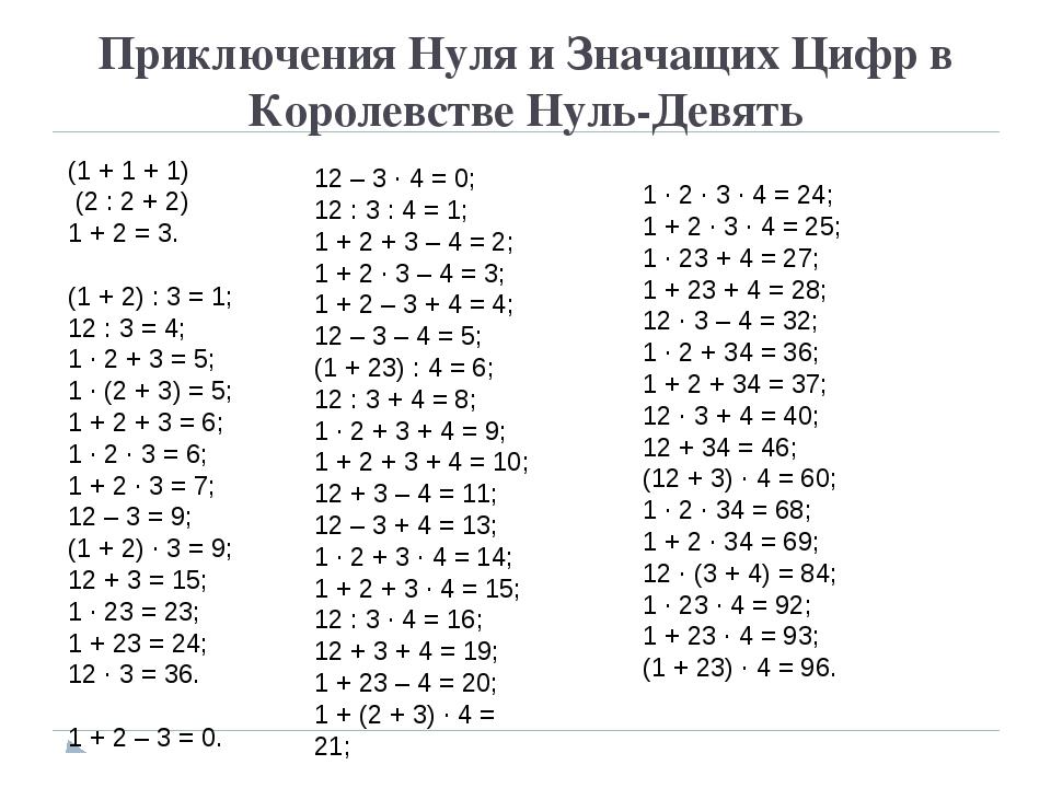 Приключения Нуля и Значащих Цифр в Королевстве Нуль-Девять (1 + 1 + 1) (2 : 2...