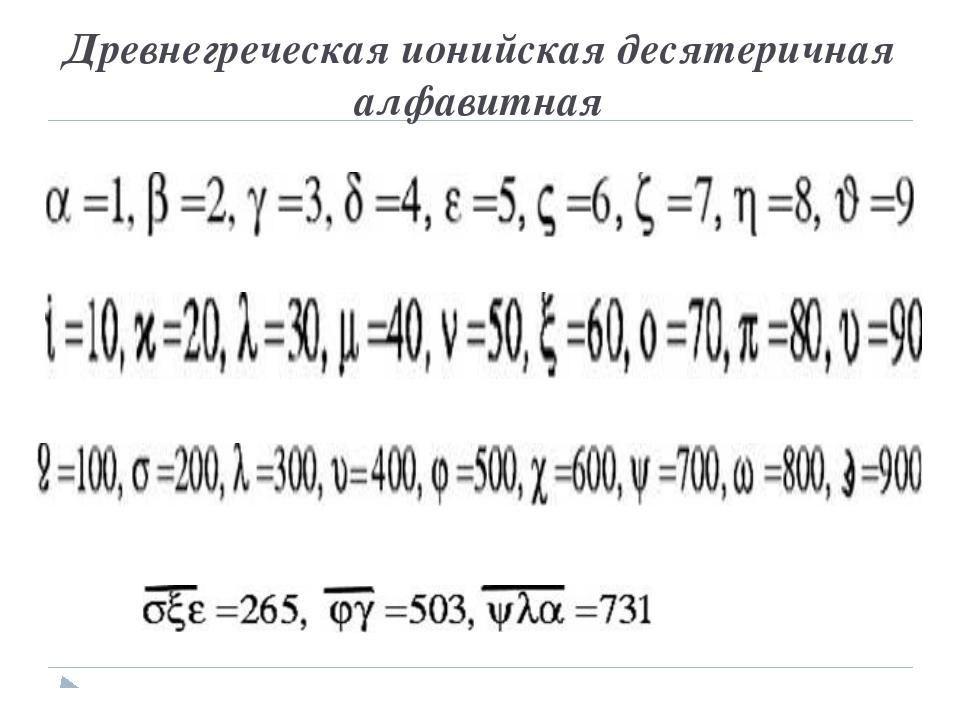 Древнегреческая ионийская десятеричная алфавитная