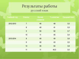 Результаты работы русский язык Учебный год Классы Кол-во учеников % качества