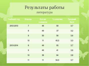 Результаты работы литература Учебный год Классы Кол-во учеников % качества Ср