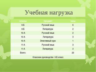 Учебная нагрузка классы предмет часы 6-Б Русский язык 6 6-Б Литература 2 10-