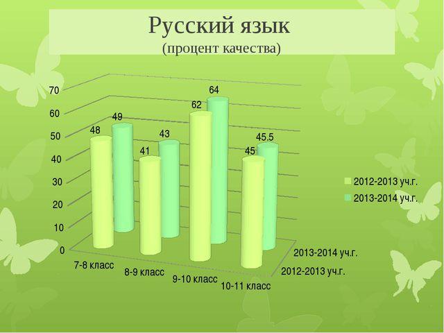 Русский язык (процент качества)