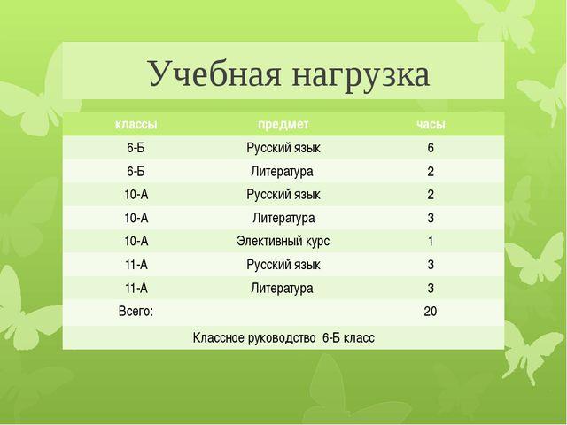 Учебная нагрузка классы предмет часы 6-Б Русский язык 6 6-Б Литература 2 10-...