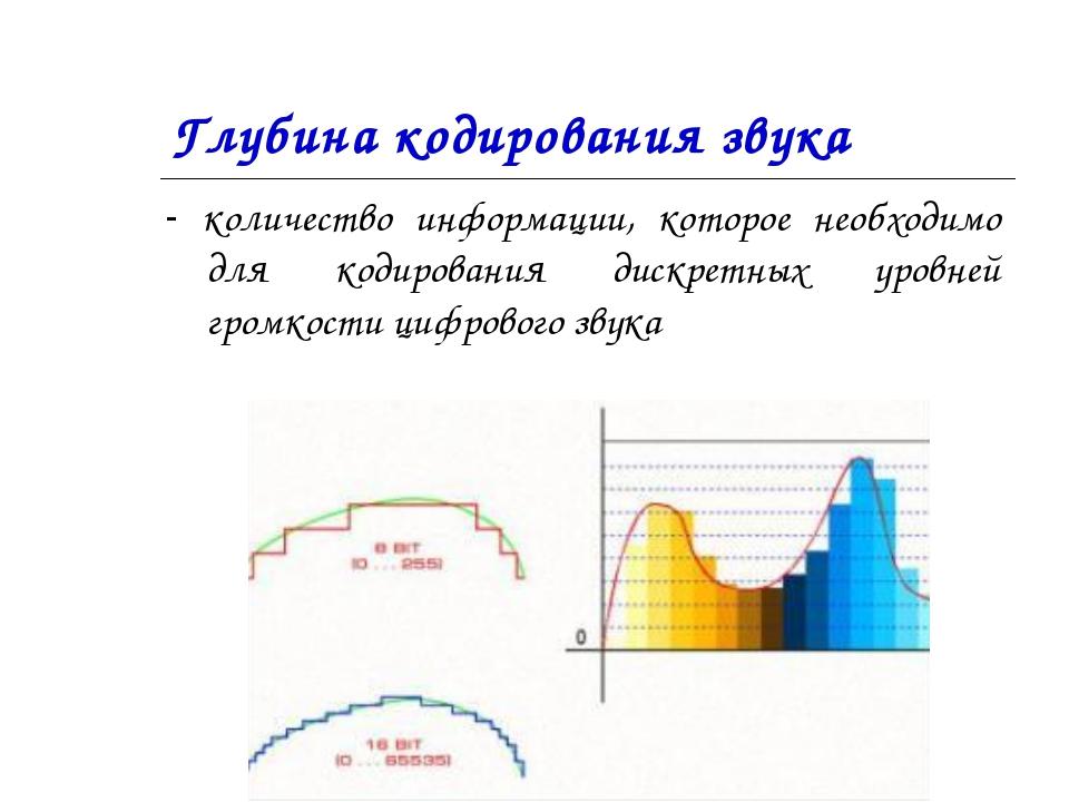 Глубина кодирования звука - количество информации, которое необходимо для код...